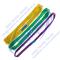 Стропы текстильные кольцевые (СТК) (14)