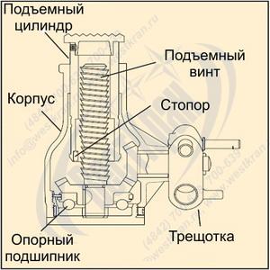 Схема домкрата винтового TOR
